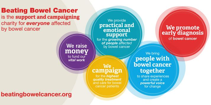 About Beating Bowel Cancer